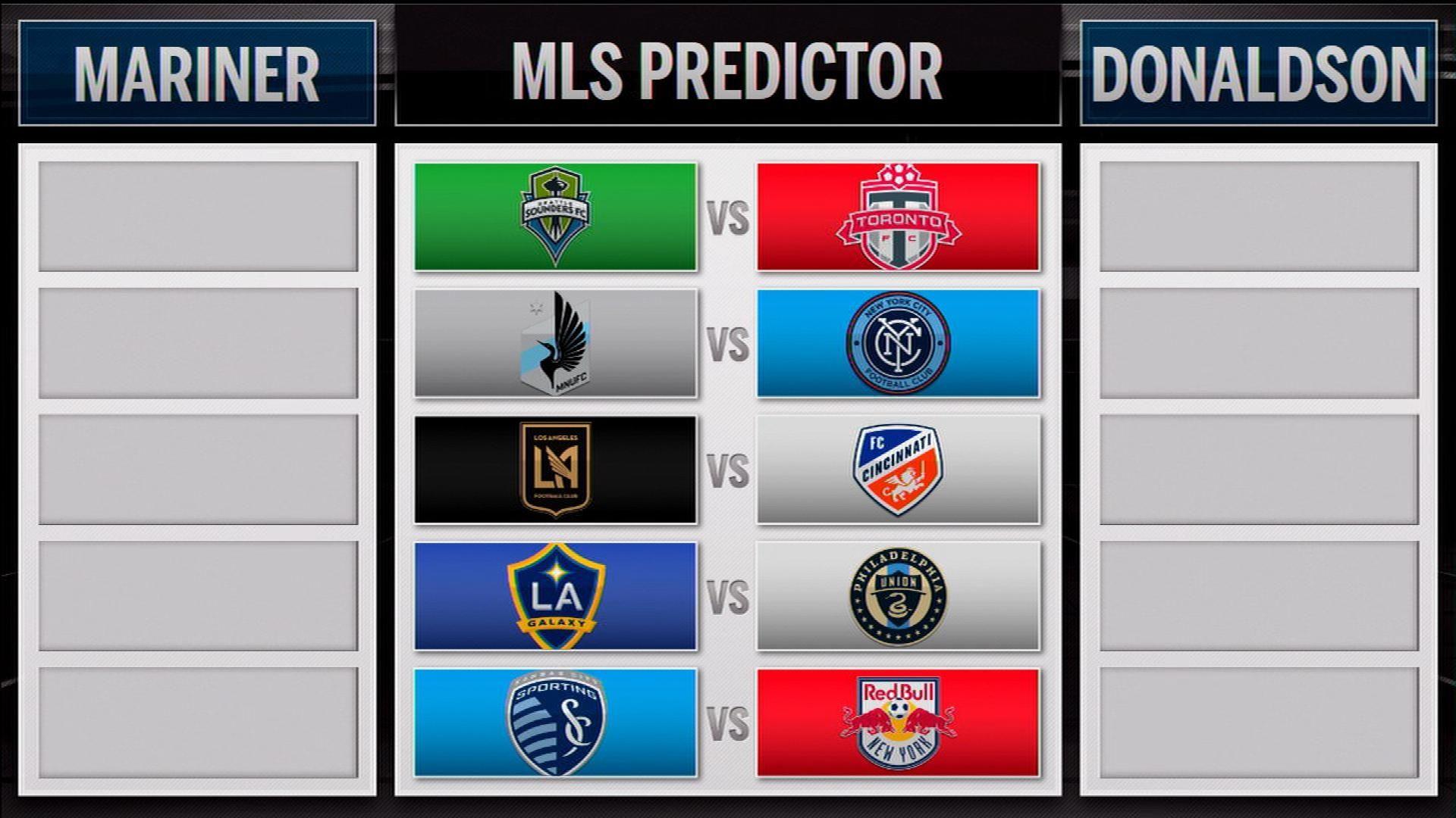Major League Soccer Week 7 Predictor - Football Empires